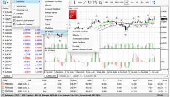 metatrader_4_web_platform_bill_williams